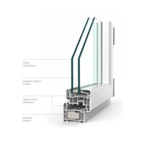 Sezione di Serramenti in fibra di vetro Emmezeta