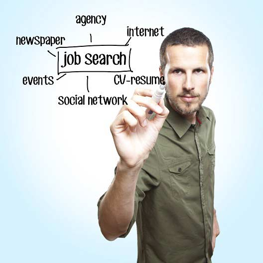 Job Search On Social Media Sites