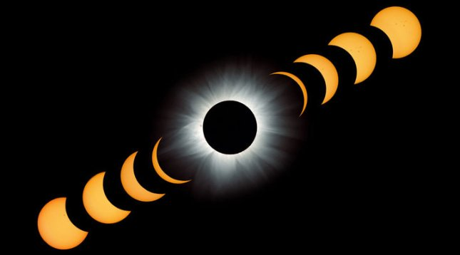 L'éclipse est un phénomène essentiellement transitoire