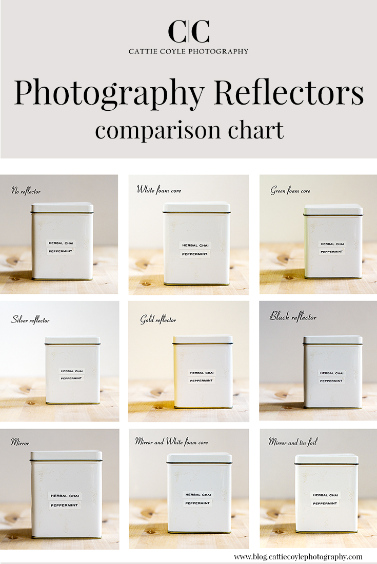 Photography reflectors comparison chart by Cattie Coyle Photography