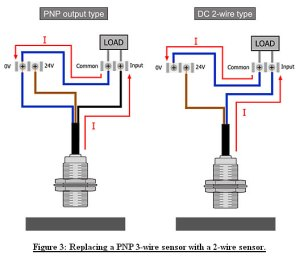 Two Wire Inductive Proximity Sensors: The Universal Donor