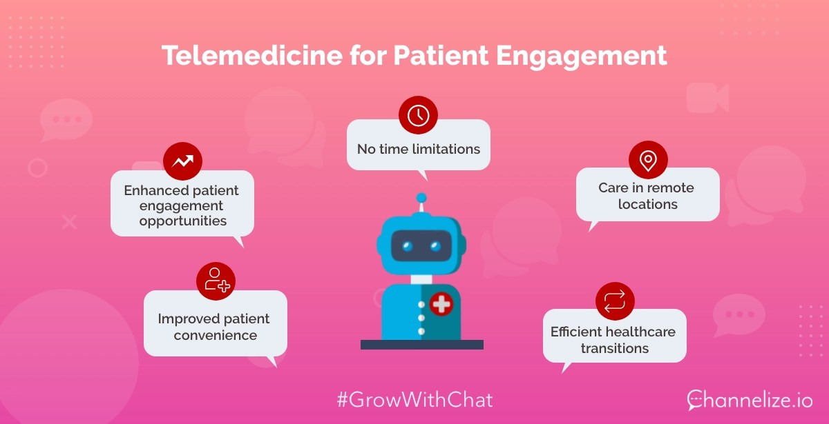 Improving Patient Engagement with Telemedicine!