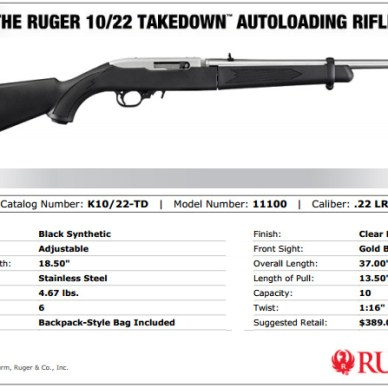 Ruger 10/22 Specifications