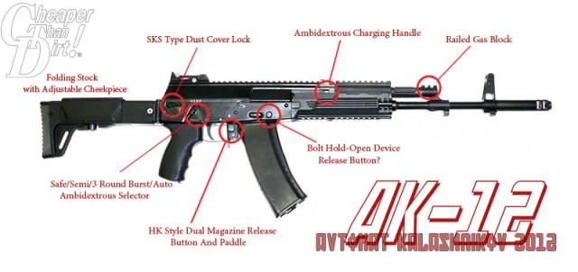 AK-12 Kalashnikov Diagram