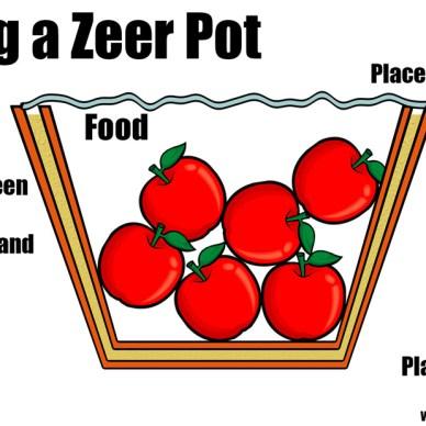 Zeer Pot Infographic