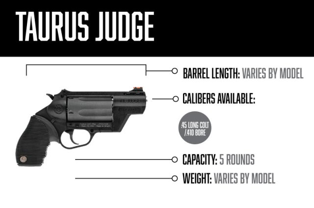 taurus handguns - judge