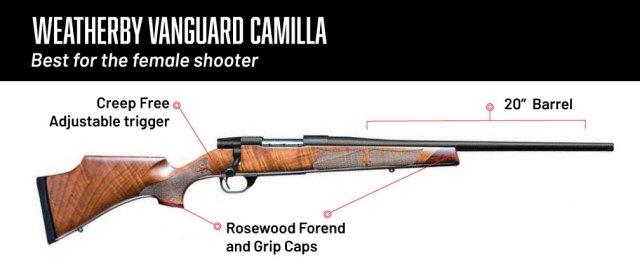 6.5 creedmoor rifles - weatherby vanguard