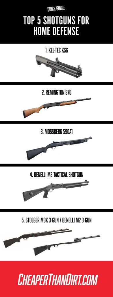home defense shotguns