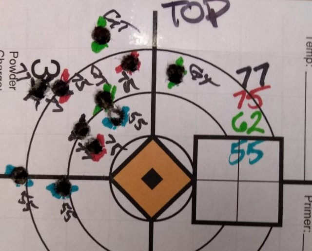 5.56 NATO Ammunition Groupings on Target Point of Aim