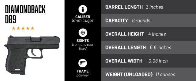 Diamondback DB9 Pocket Pistol