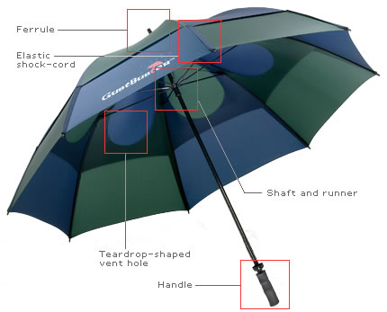 windproof-umbrella-components