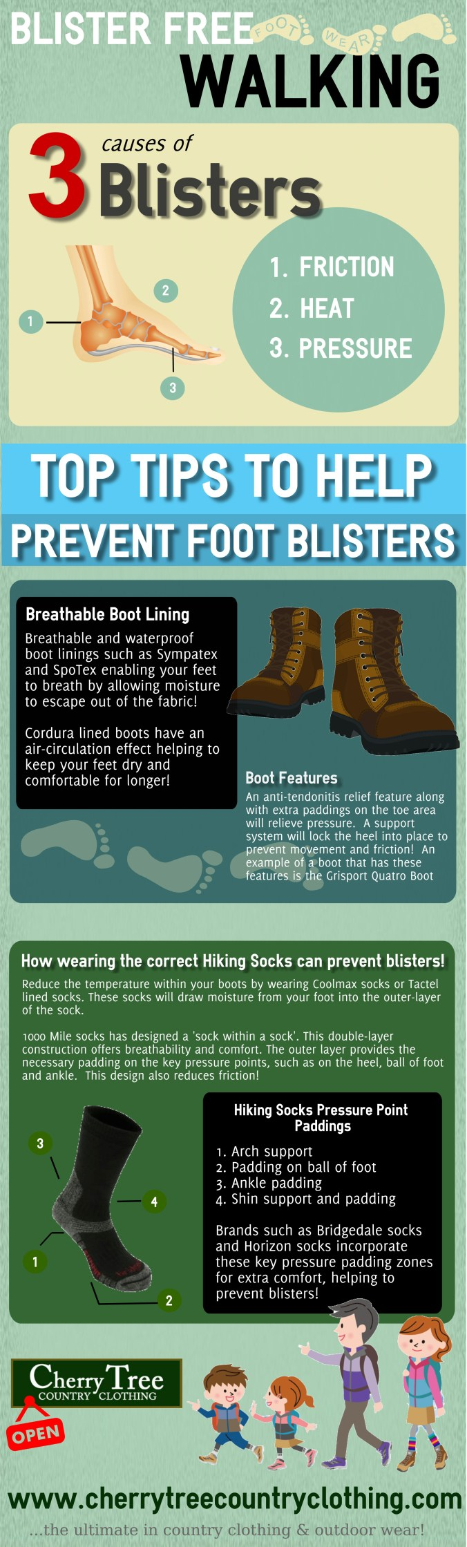 Blister Prevention when Walking