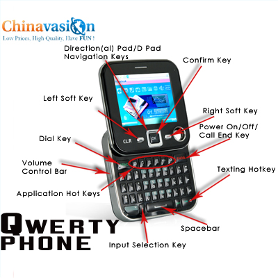 Qwerty phone buttons labeled small copy