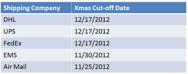 Xmas cut-off date