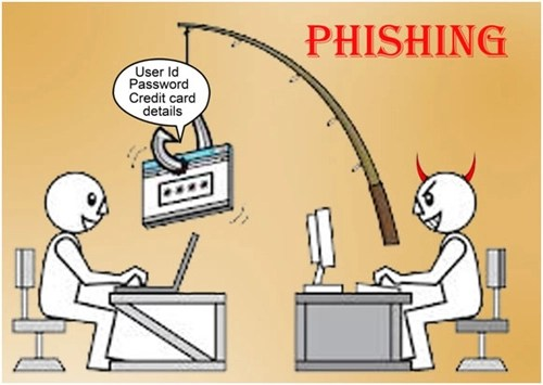 Spear Phishing