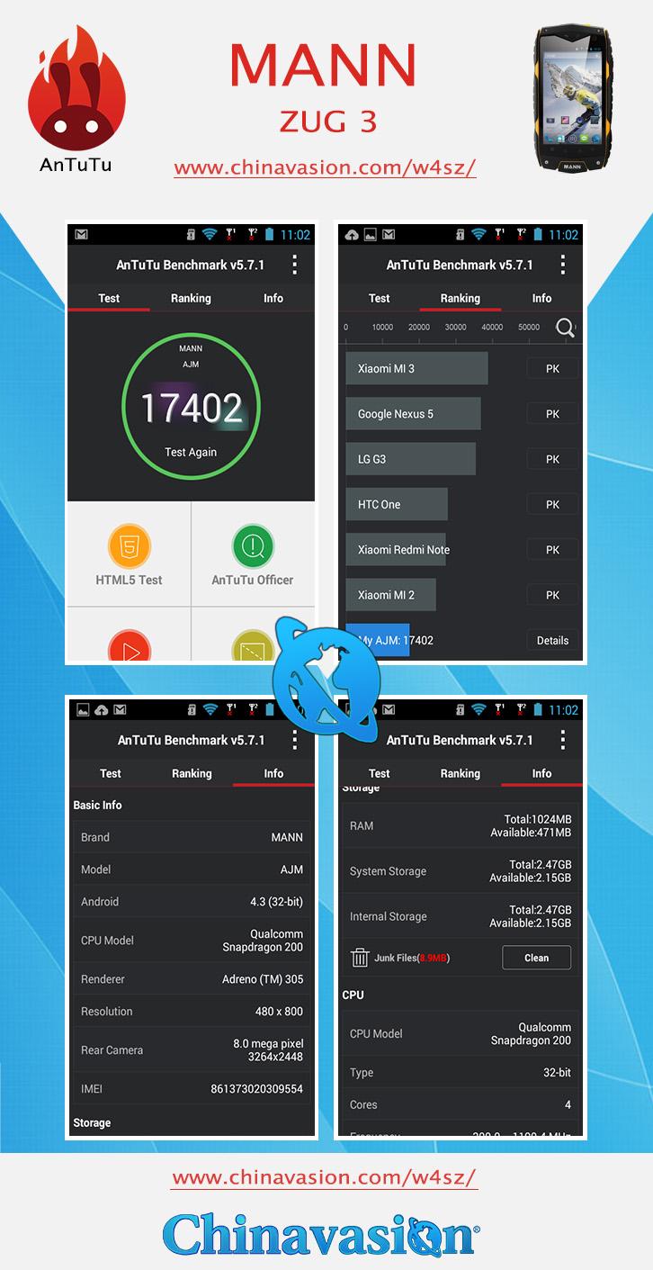 MANN ZUG 3 Smartphone