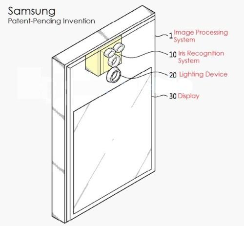 Samsung petent