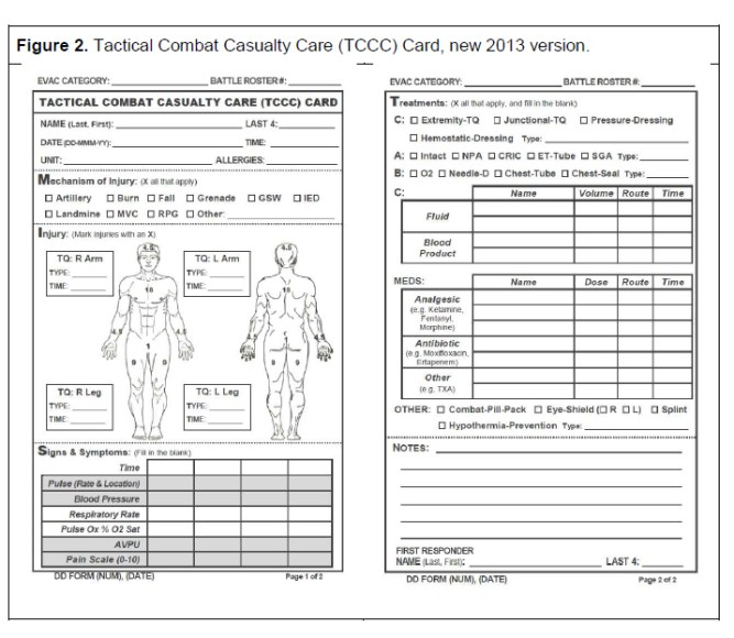 tccc card | Applycard co