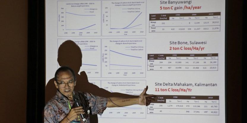 Nyoman N. Suryadiputra, Direktur Wetlands International-Indonesia (WII), menyajikan presentasi pada sebuah diskusi di Forests Asia Summit 2014, bertempat di Shangri-La Hotel, Jakarta, Indonesia.