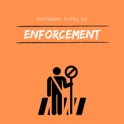Highlighting Community Guidelines: Types  of Enforcement