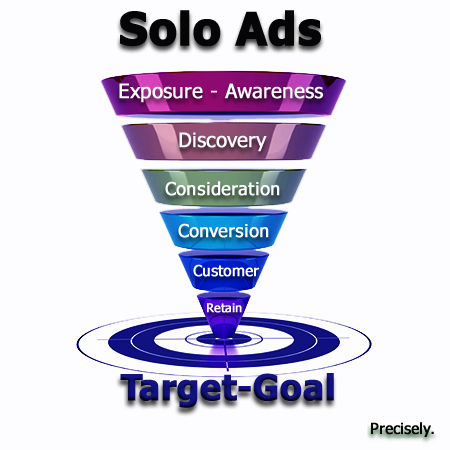 Solo-Ads-Fuel