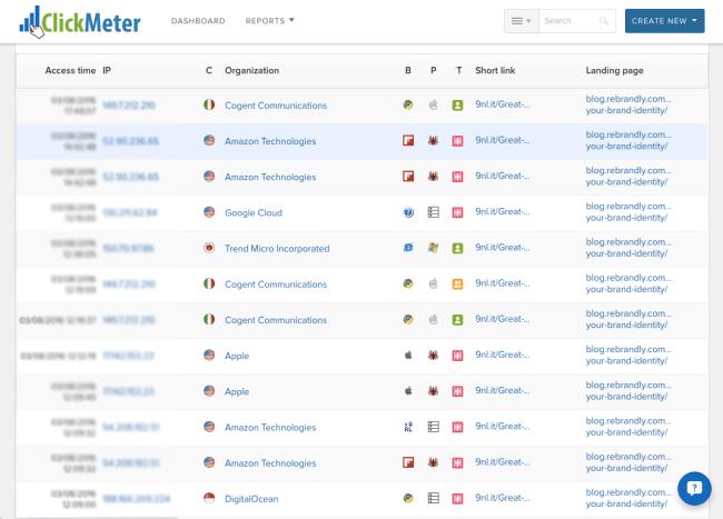 ClickMeter Event List