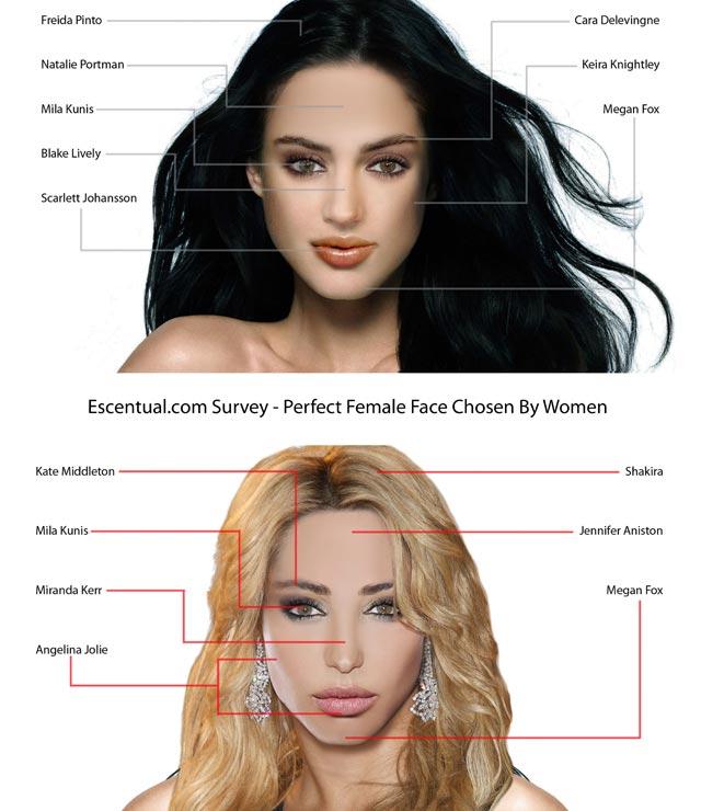 Sopra la donna perfetta dal punto di vista femminile, sotto maschile