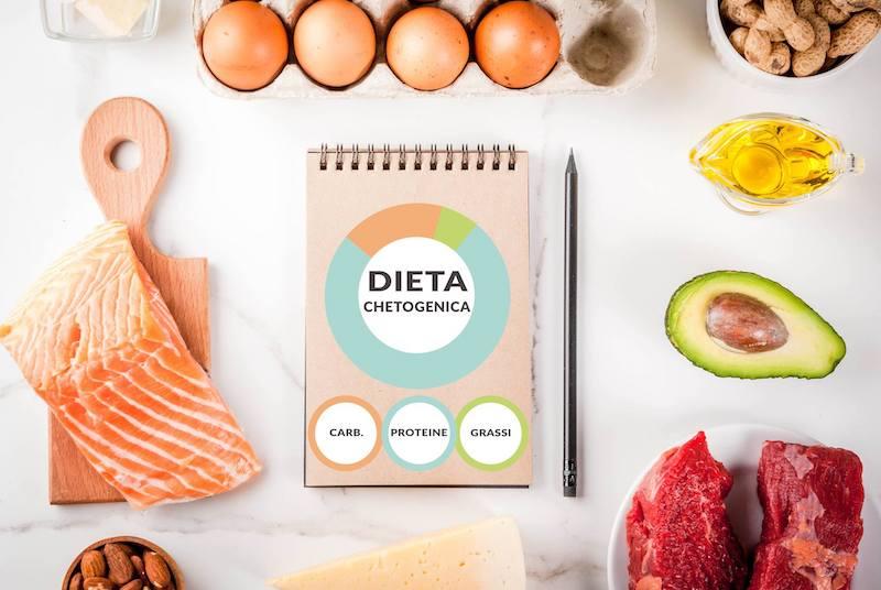 menù vegetariano dieta chetogenica