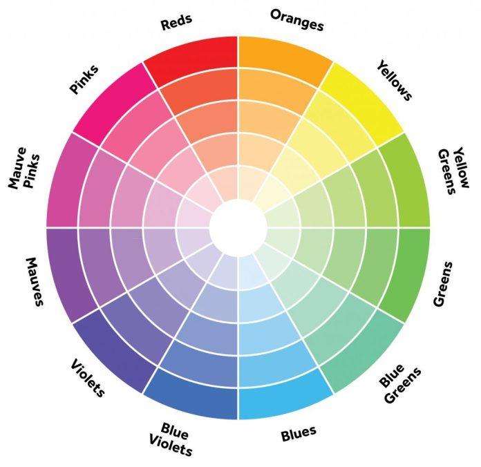 Cliomakeup-trucco-occhi-verdi-estate-1-ruota-colori