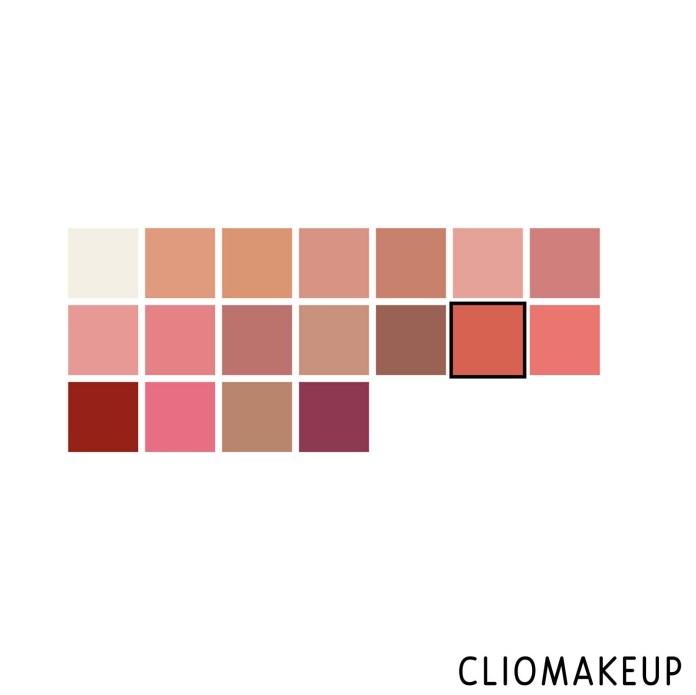 cliomakeup-recensione-gloss-hourglass-unreal-high-shine-volumizing-lip-gloss-3
