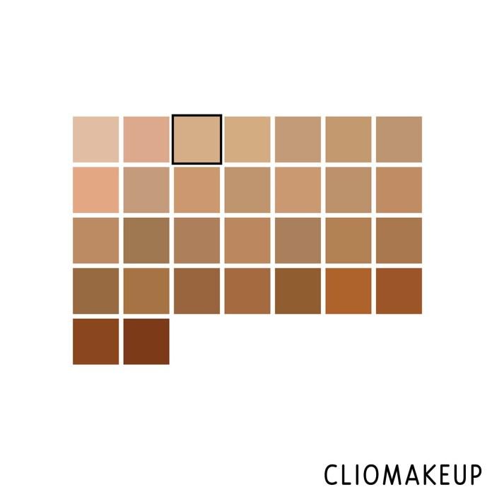 cliomakeup-recensione-correttore-zoeva-authentik-skin-perfector-retouch-concealer-3