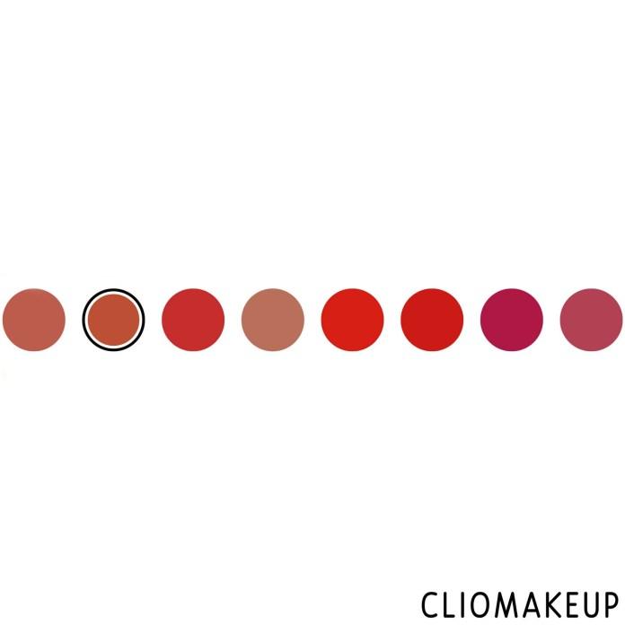 cliomakeup-recensione-rossetto-kiko-lost-in-amalfi-lasting-matte-lip-colour-3