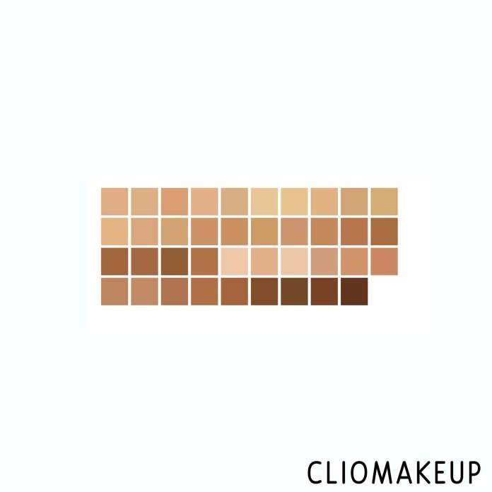 Cliomakeup-Recensione-Fondotinta-MAC-Studio-Fix-Tech-Cream-To-Powder-Foundation-3