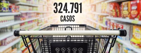 imagem de corredor de supermercado  número representando 324.791 casos