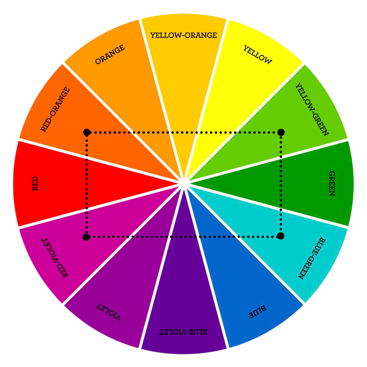 Color Theory Double Complementary Color Schemes Make It From Your Heart