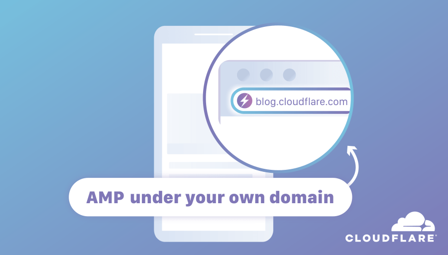 Announcing AMP Real URL