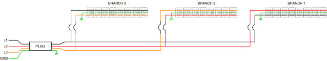 an introduction to threephase power and pdus
