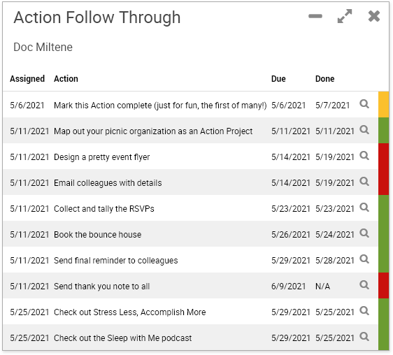 Listing of Actions for a Follow Through Report