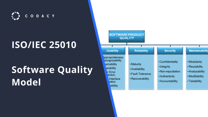ISO_IEC 25010 Software Quality Model