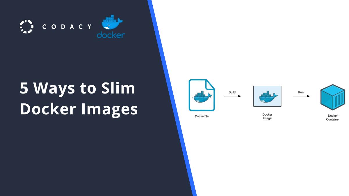 Images docker Docker Build: