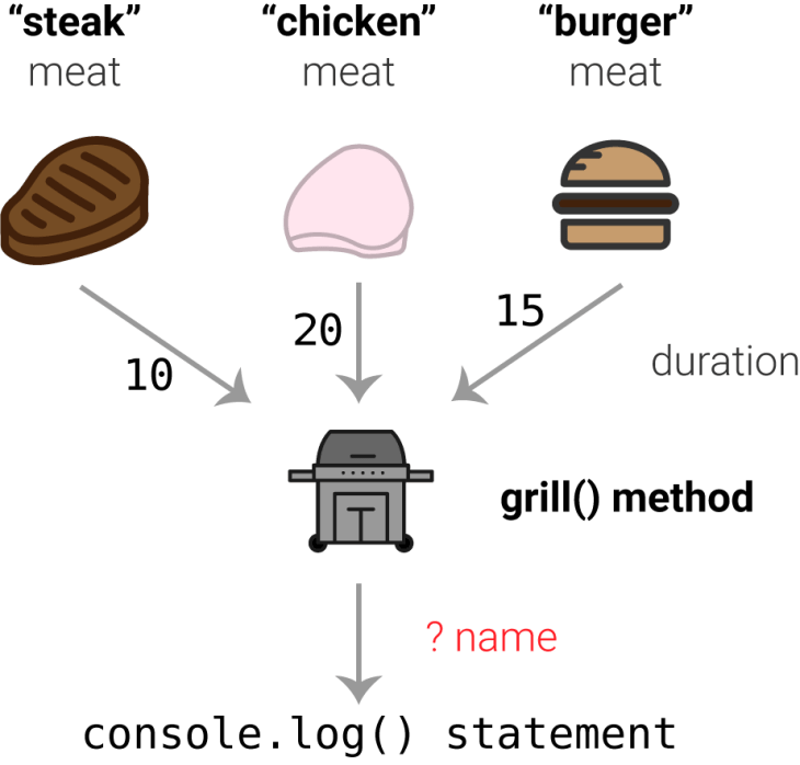 grillMethod1.png