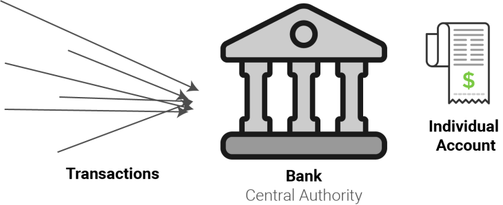 bankdiagram.png
