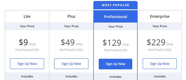 priceactive