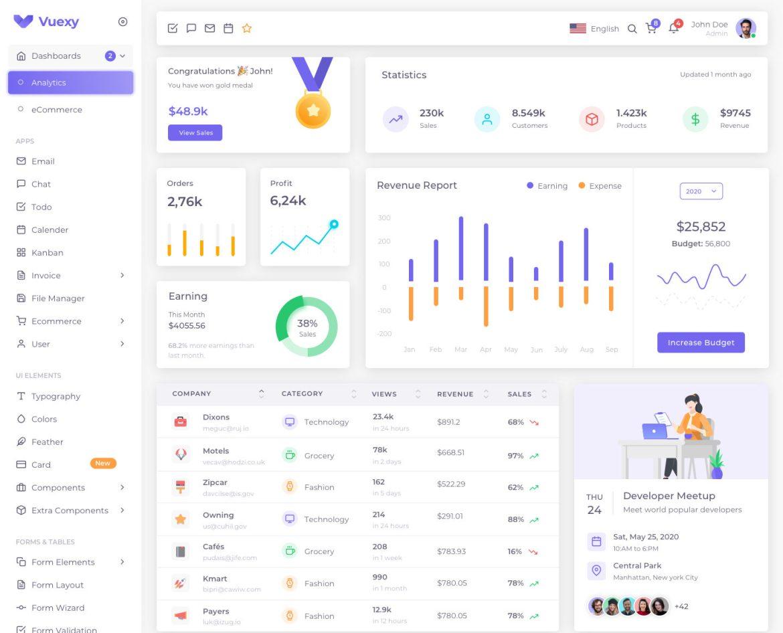 vuexy - Figma Design System