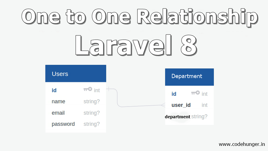 one-to-one-relationship-in-laravel