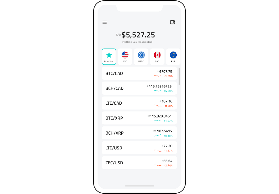 Crypto exchanges: diversity of pairs on coinfield.com