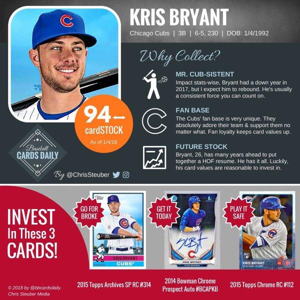 Cardstock - Kris Bryant