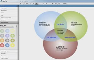 Best Tools for Creating Venn Diagrams