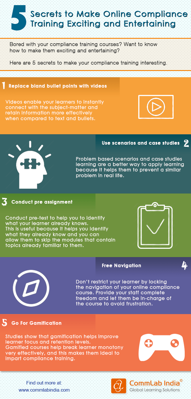 Developing Online Compliance Courses That Hook Learners to the Screen [Infographic]