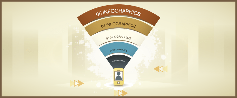 Creating Good Digital Learning Content – Planning for Infographics